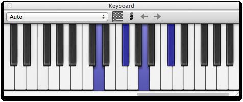 Piano piano chords gmaj7 : Dmaj7 Piano Related Keywords & Suggestions - Dmaj7 Piano Long Tail ...