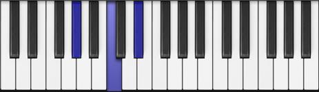 Ab chord