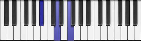 Bb chord