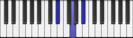 D# chord