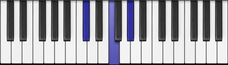 Db chord
