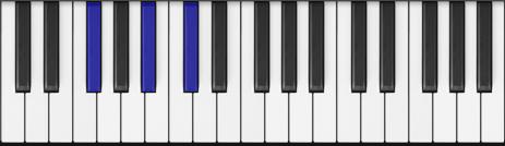 Gb chord